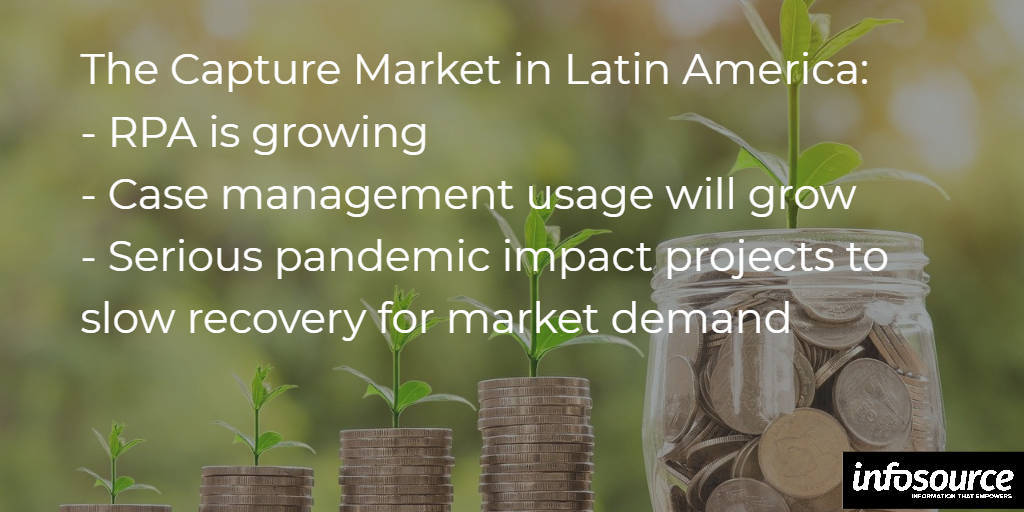 Capture market overview for Latin America